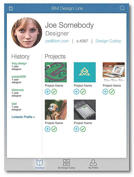 IBM Designer Directory Concept
